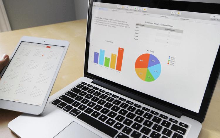 KPI dashboard, KPI software