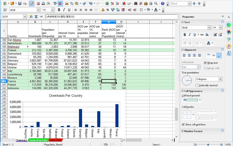Excel Alternative Apache OpenOffice