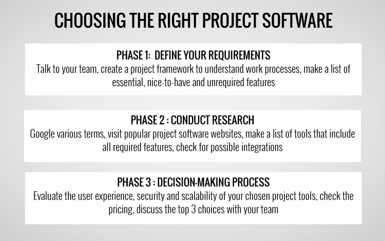 choosing project planning software
