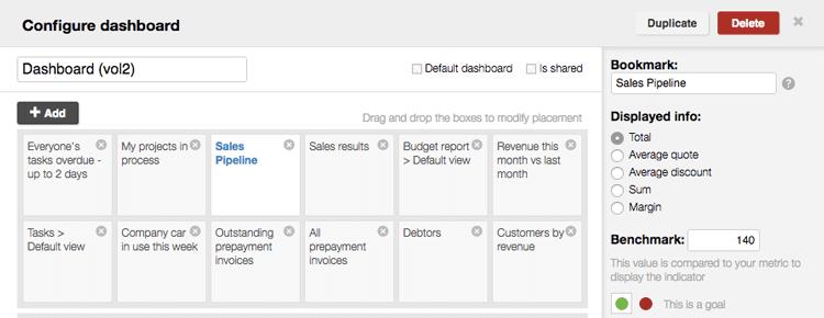 customisable metrics on dashboard