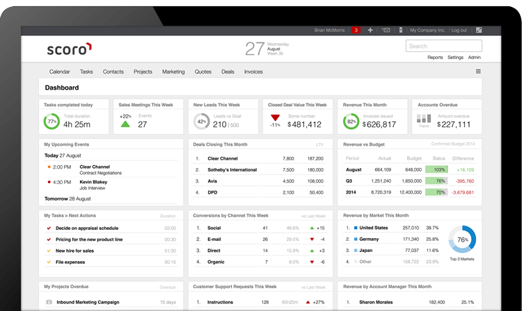 perfect business dashboard