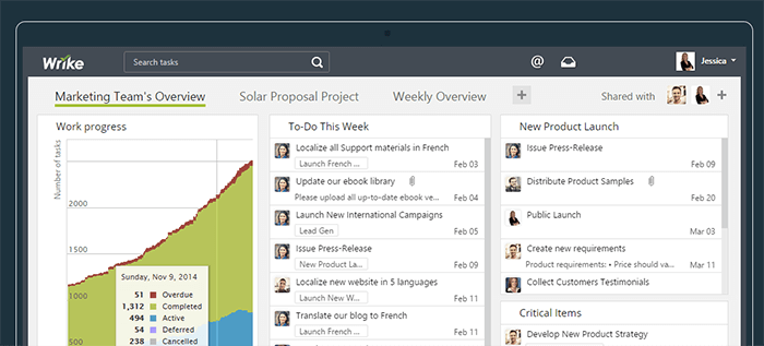 wrike agency management tool