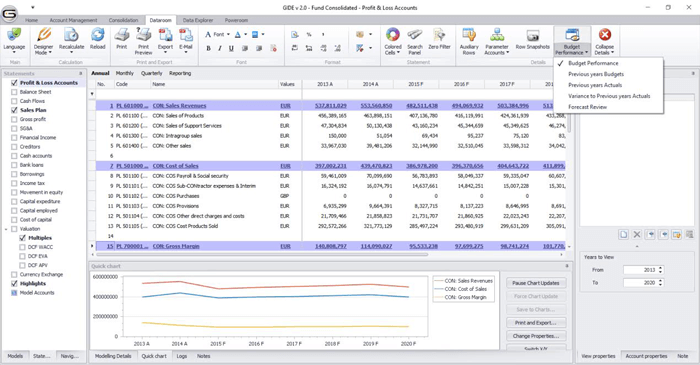14 best business budgeting software tools scoro