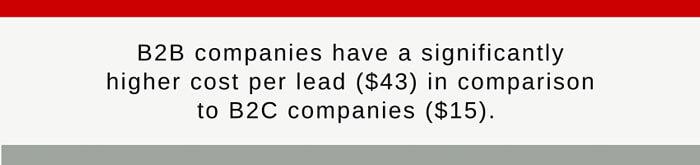 cost-per-lead