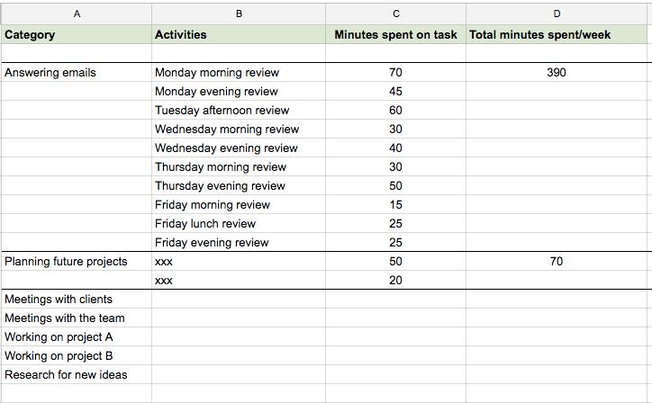 1-hour work audit