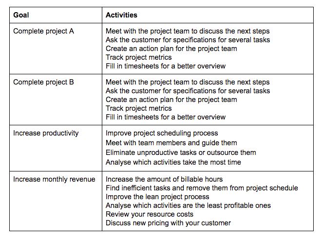 priority framework