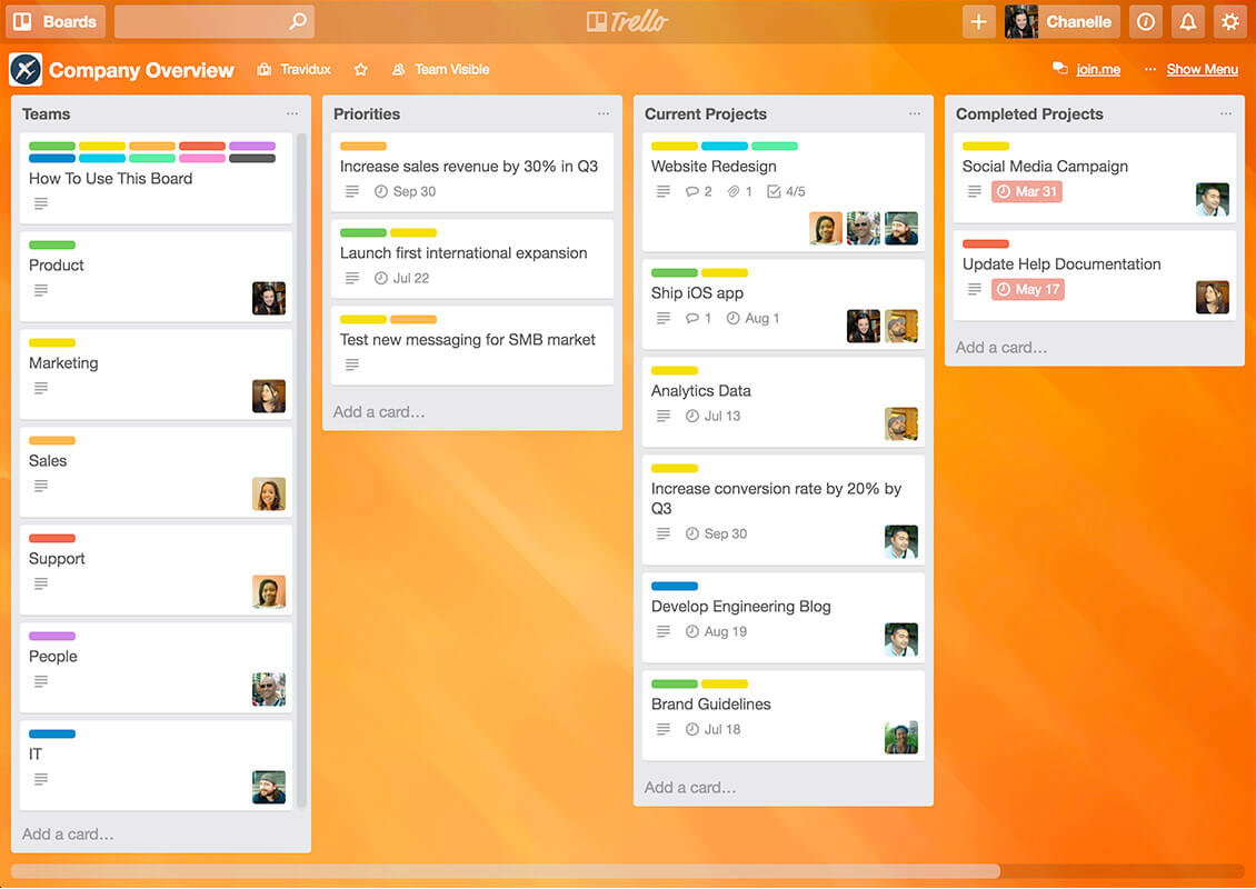 Remote Employee Management Tool