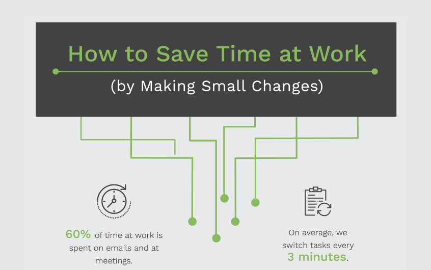 How to Save Time at Work [Infographic]