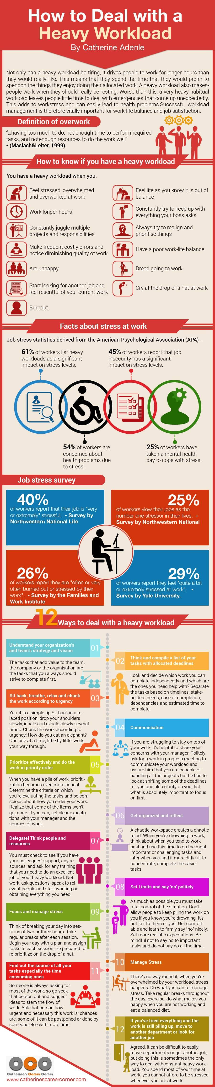 How-to-Deal-with-a-Heavy-Workload-Infographic