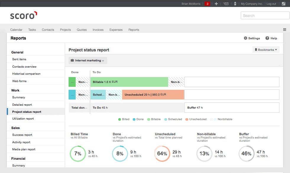 Work reporting software