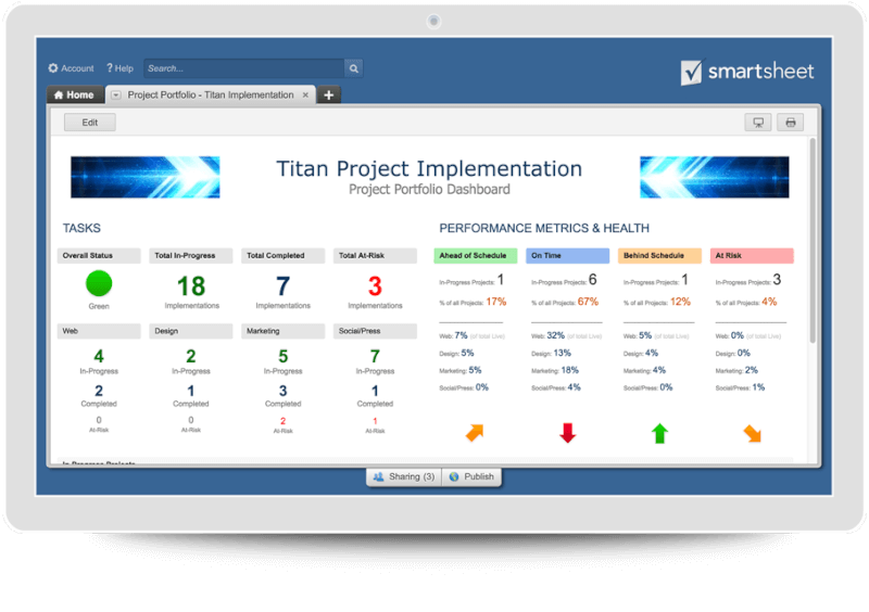42 Best Project Management Software And Tools Scoro