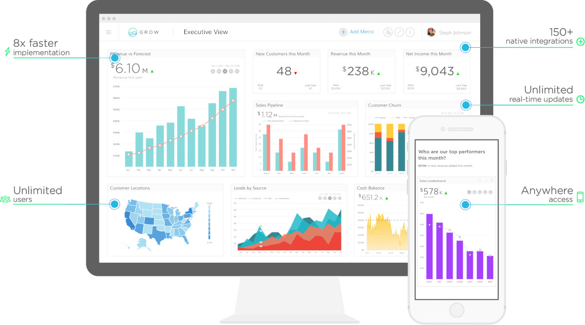 Grow-KPI-Dashboard