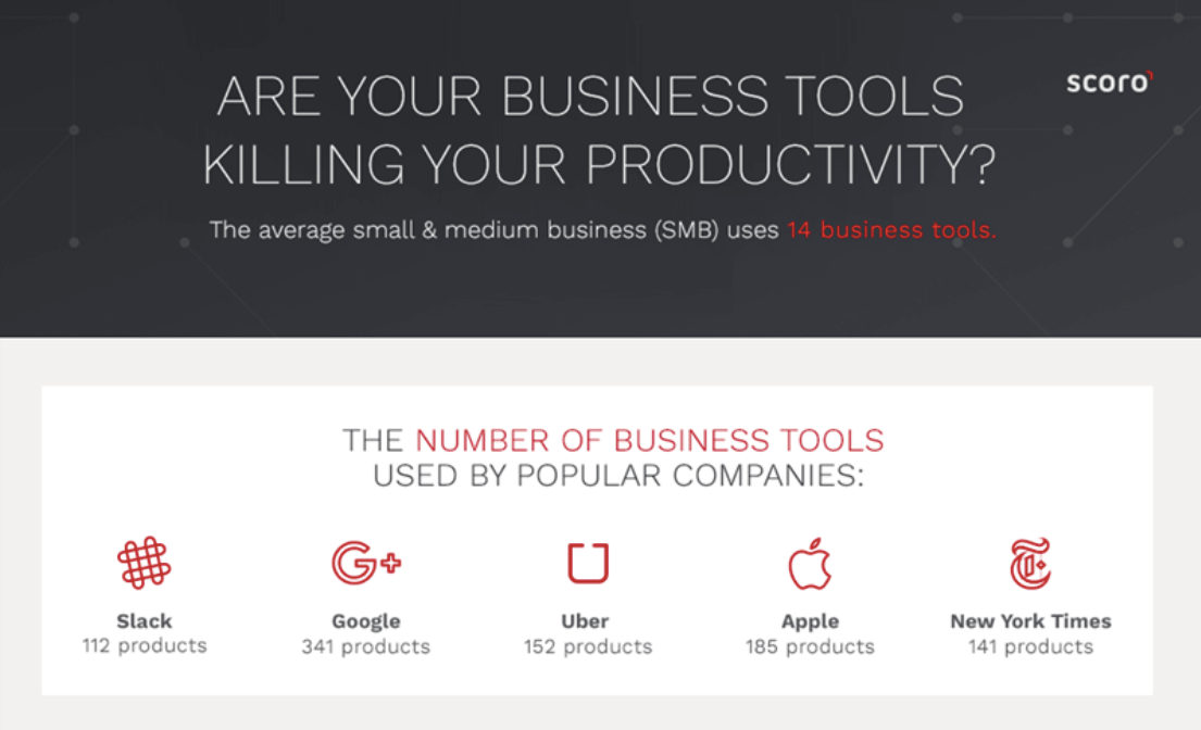 Too Many Business Tools