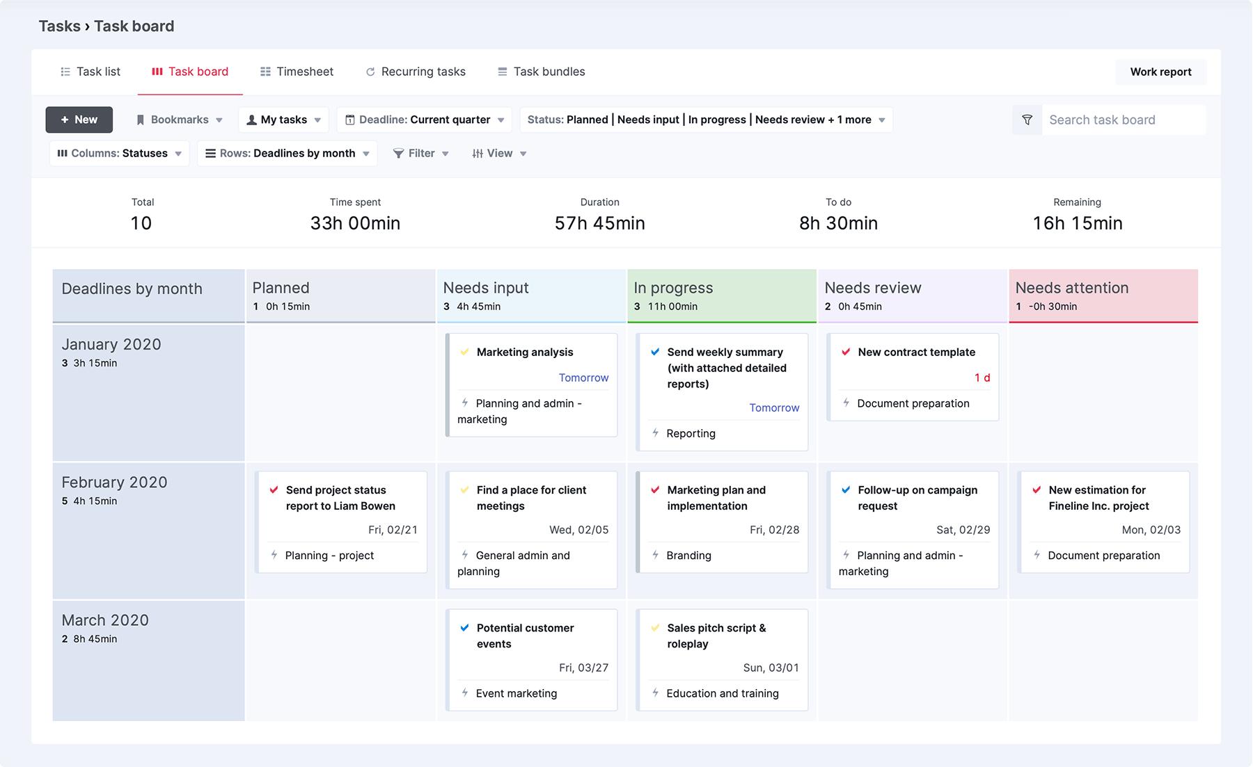 Scoro's Task Board view