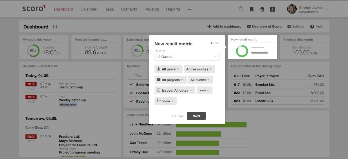 Scoro - New result metric dashboard