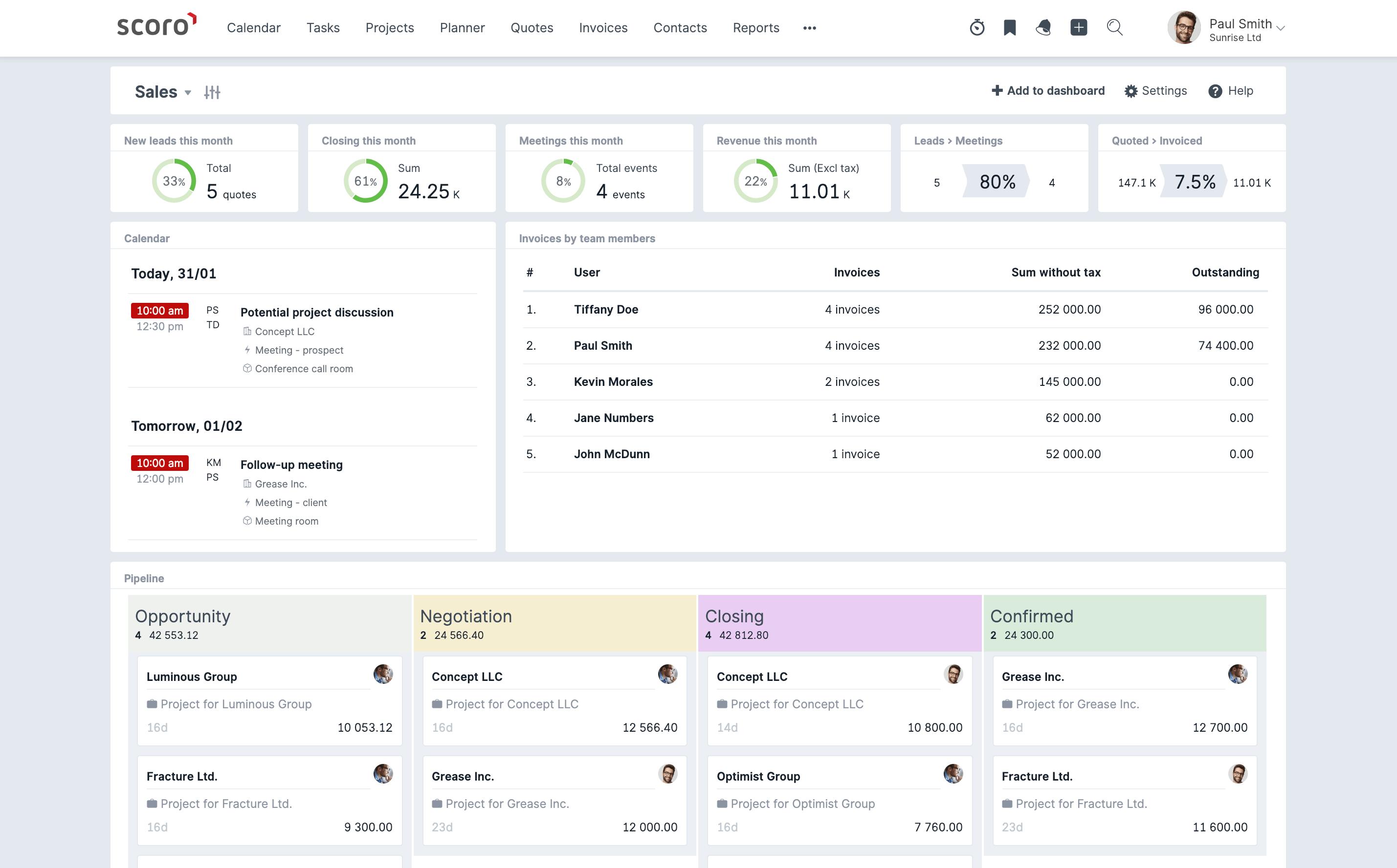 Sales dashboard in Scoro