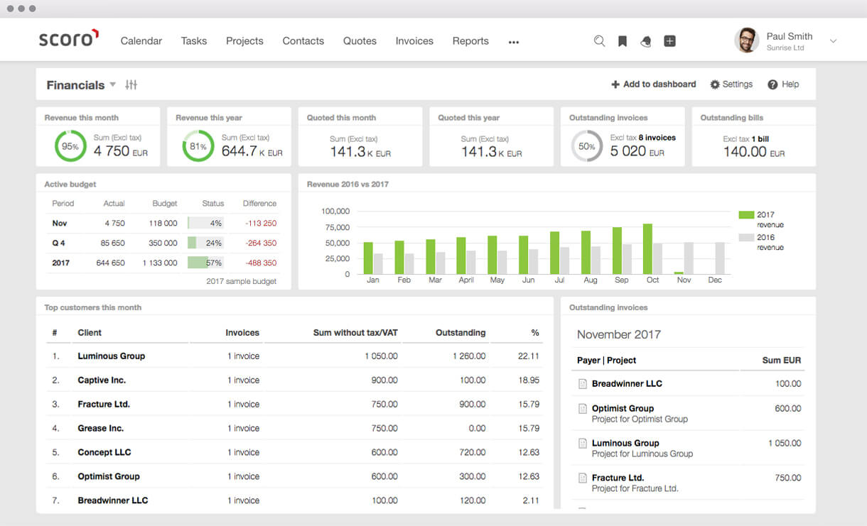 Financial Dashboard - Scoro