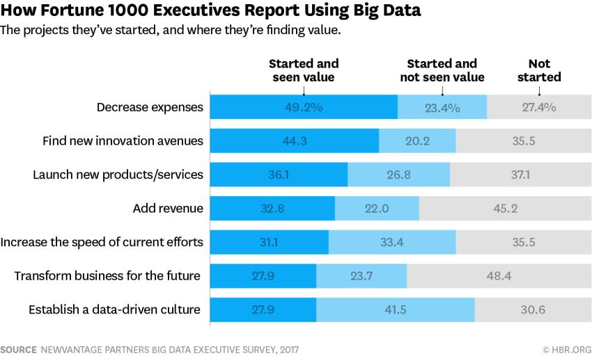 Employee-data