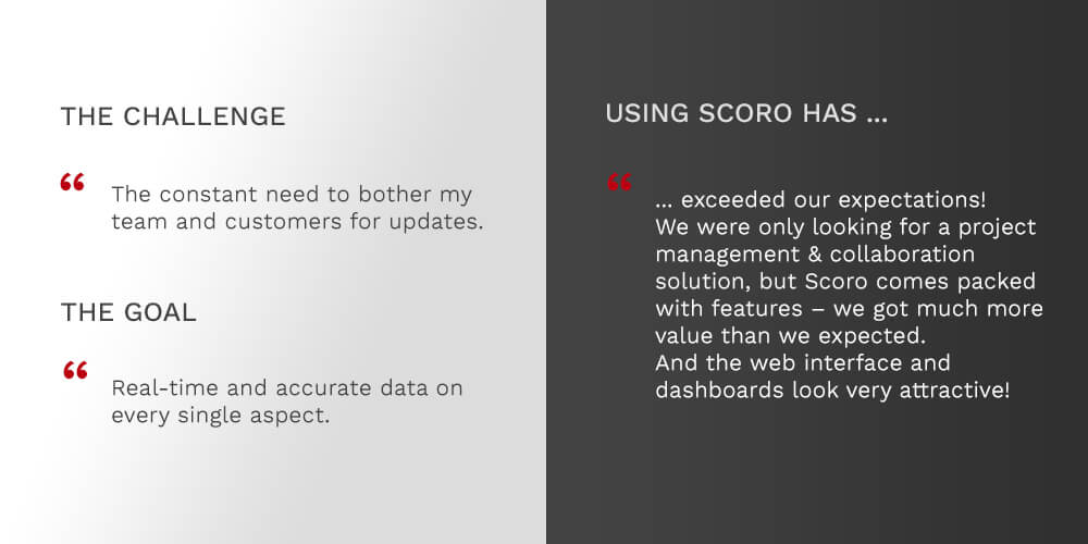 Who Uses Scoro? Six Most Common Cases