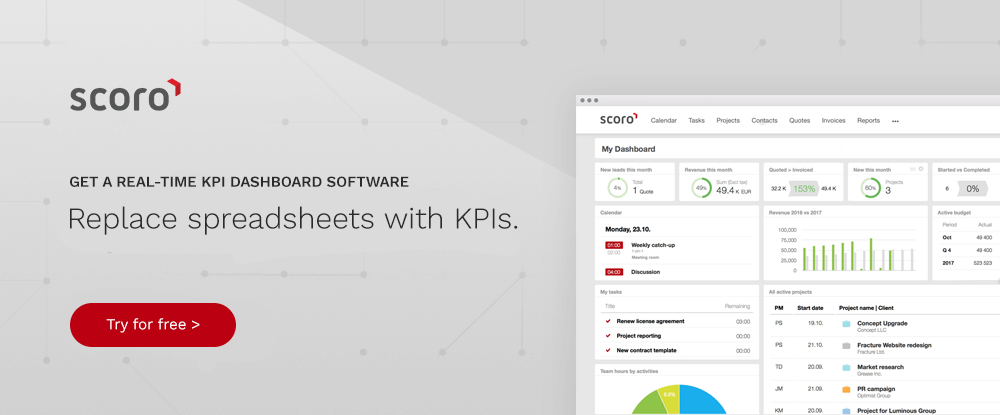 what is a kpi dashboard the complete guide scoro