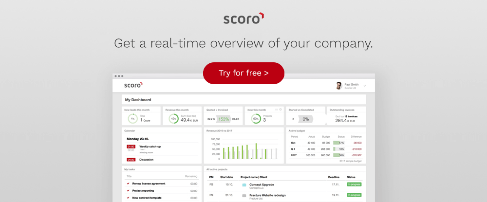 Scoro Dashboard – Real-time Overview