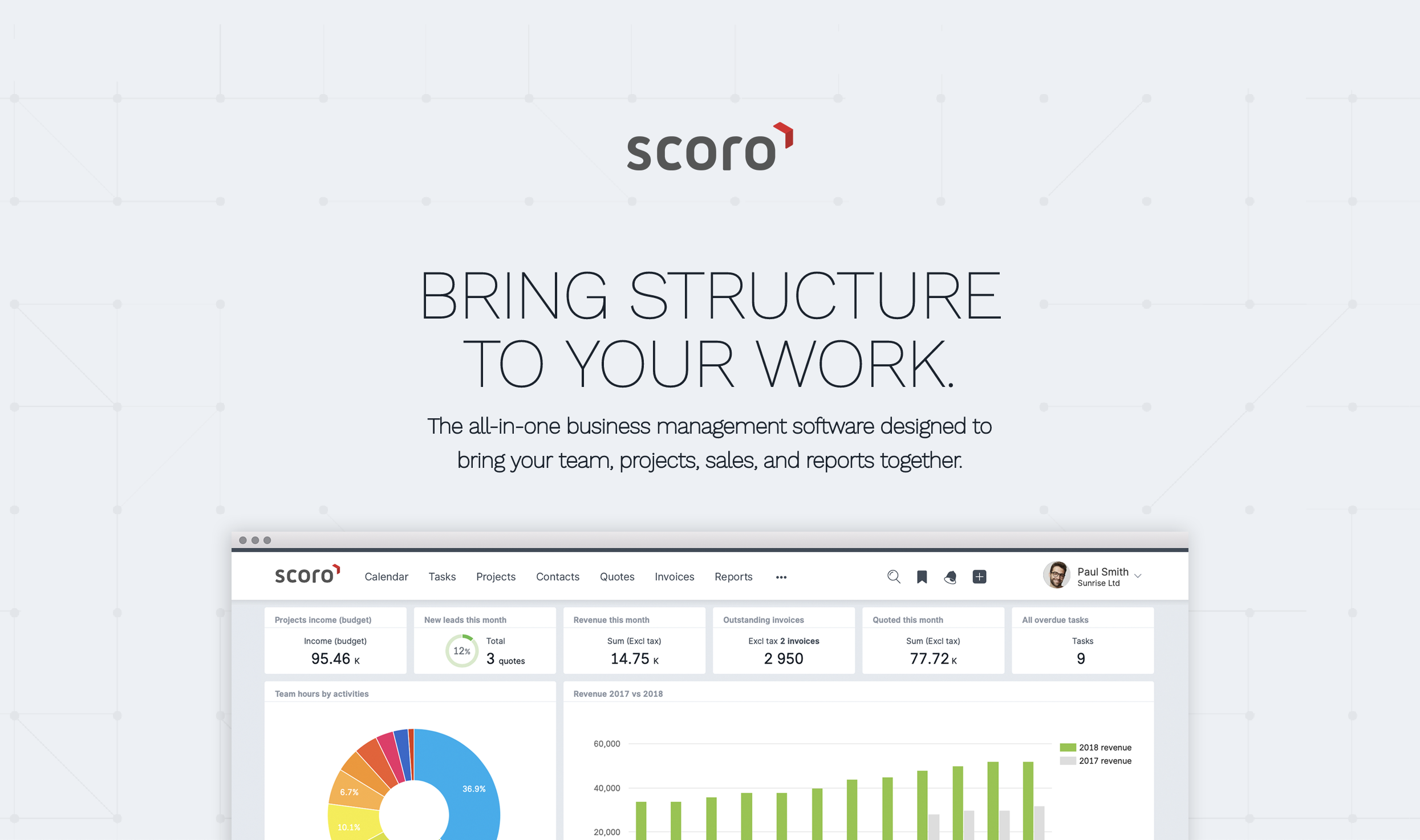 Business Management Software | Scoro