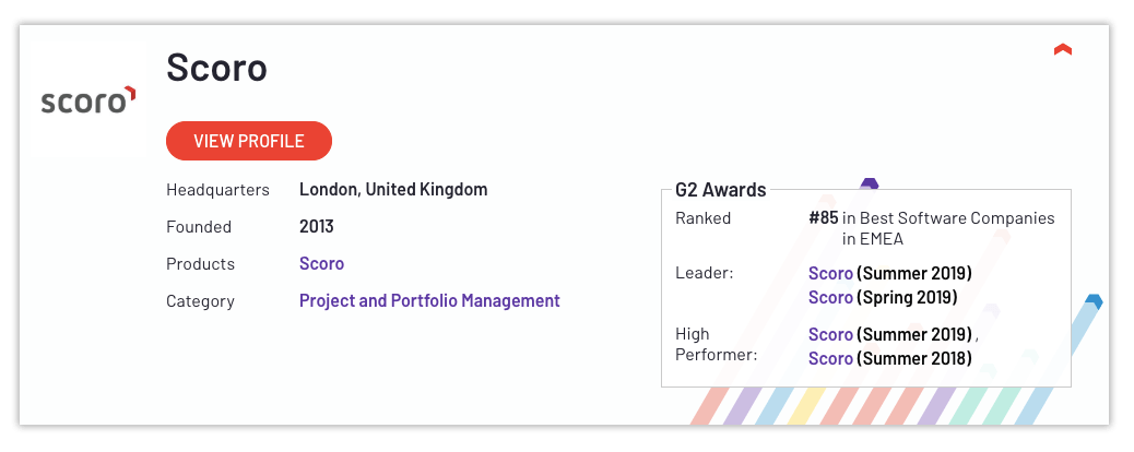 Scoro featured in the Best Software Companies EMEA