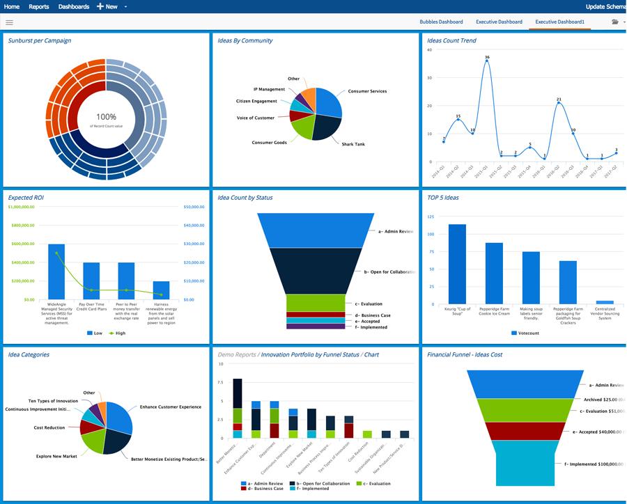Planbox product screenshot