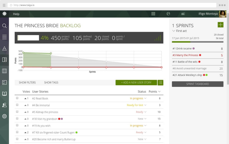 Taiga product screenshot