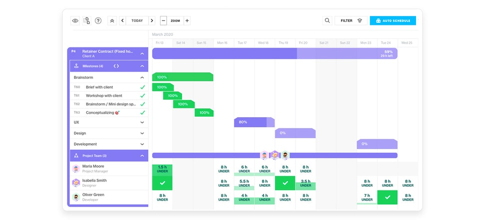 Forecast product screenshot