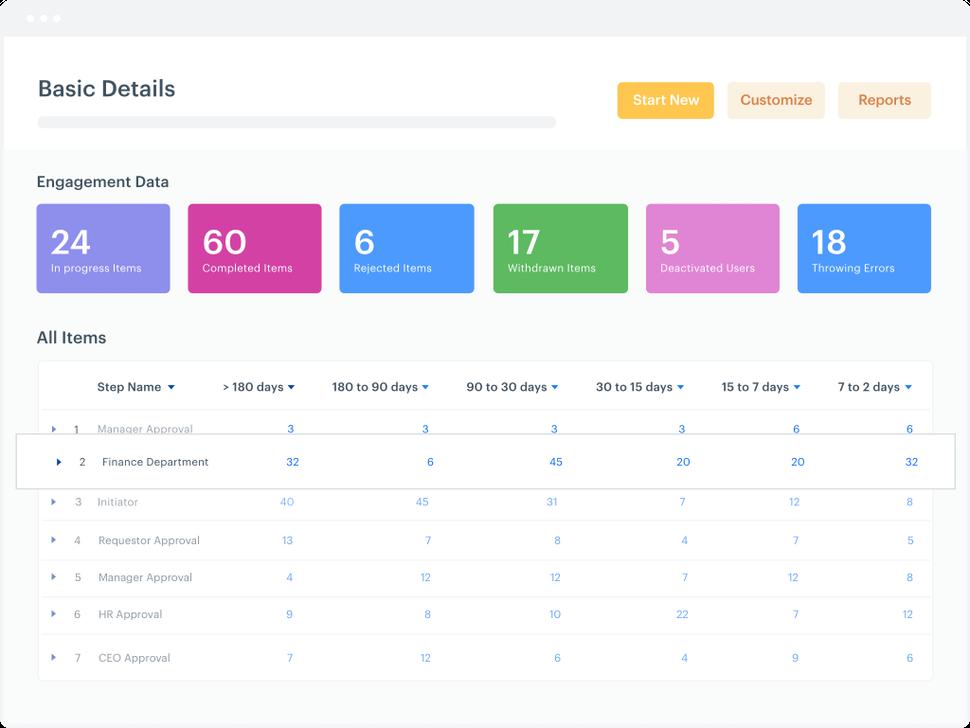 Kissflow product screenshot
