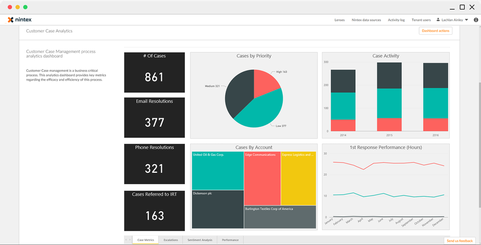 Nintex product screenshot