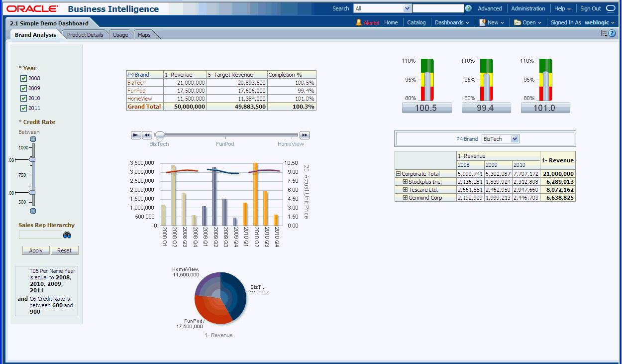 Oracle BI product screenshot