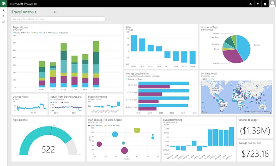 PowerBI product screenshot