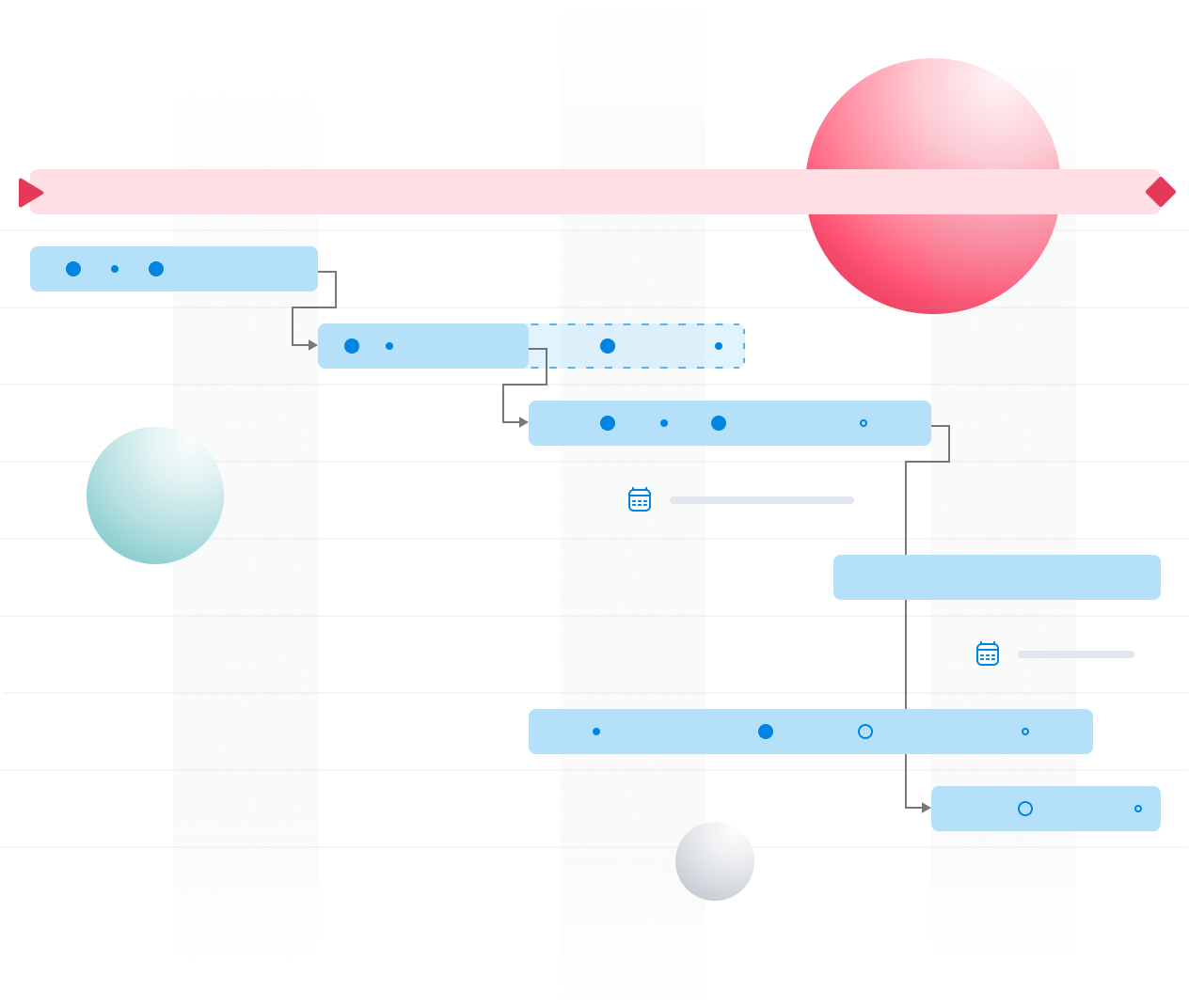 gantt chart with dependencies phases and milestones