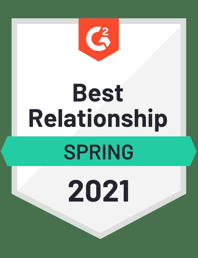 Scoro Work Management Software Best Relationship