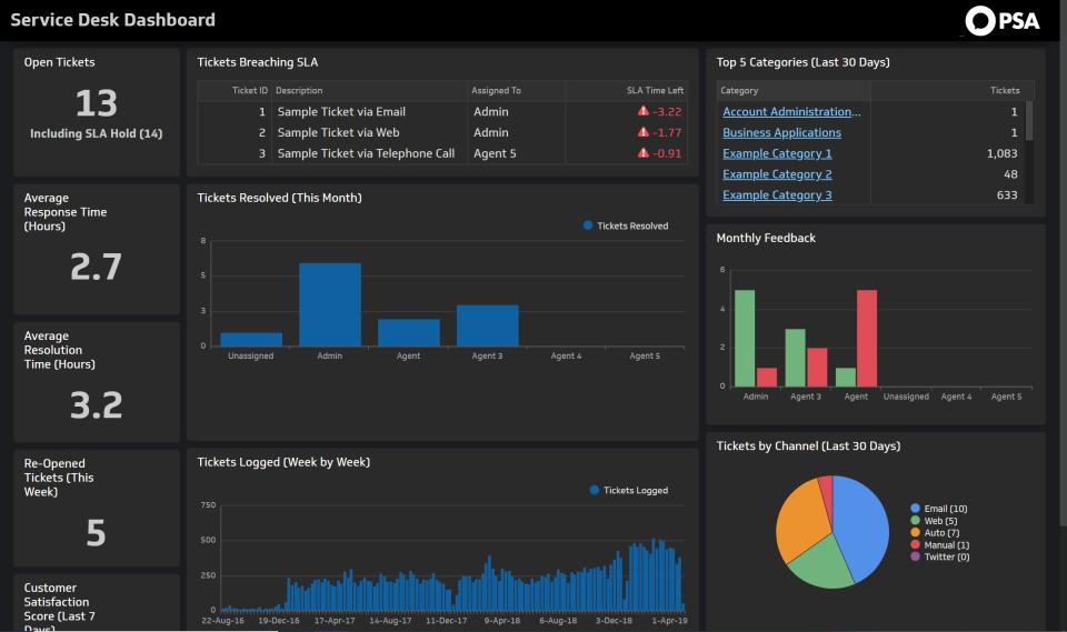 HaloPSA product screenshot