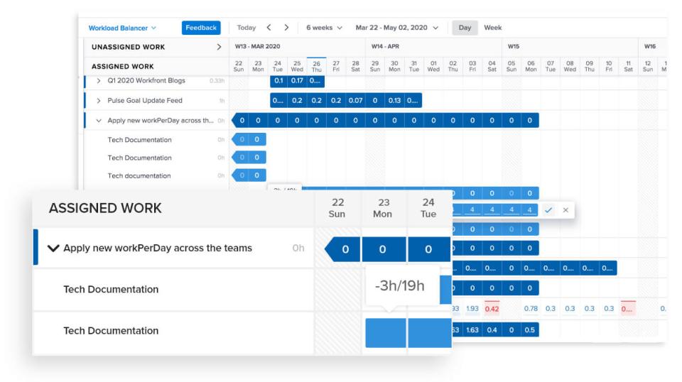 Workfront product screenshot