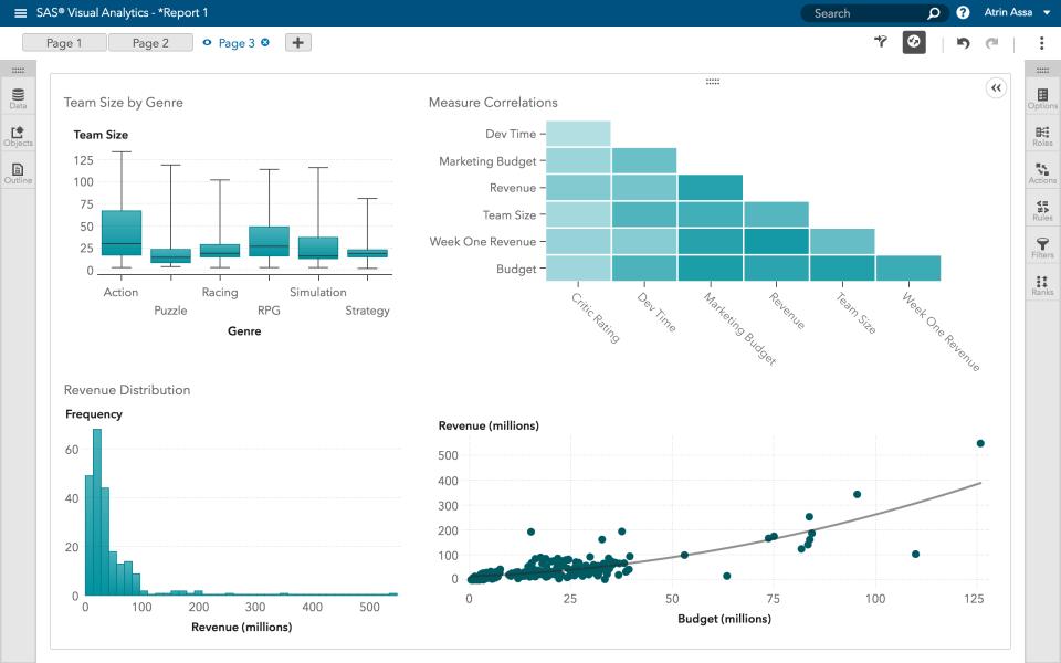 SAS Business Intelligence product screenshot