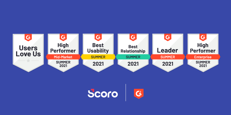 Scoro G2 Summer 2021 awards