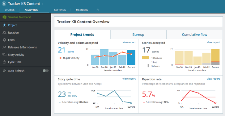 Pivotal Tracker product screenshot